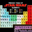 Star Wars Periodic Table Adult T-Shirt